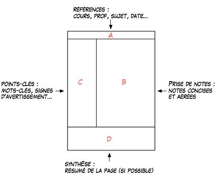 prise-de-notes.png