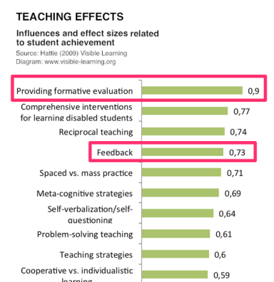 Hattie_Ranking__Teaching_Effects___VISIBLE_LEARNING