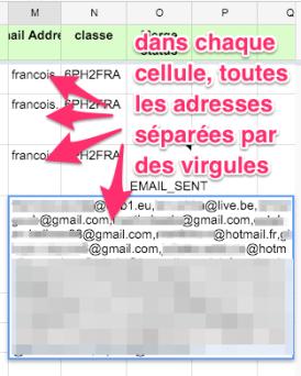 courriels