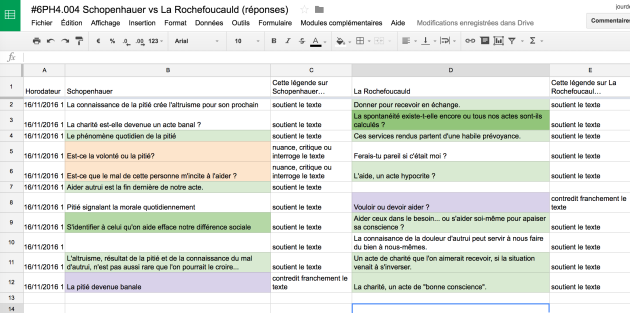 _6ph4_004_schopenhauer_vs_la_rochefoucauld__reponses__-_google-sheets
